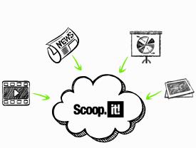 9 + 1 herramientas para encontrar contenido en la red scoop it